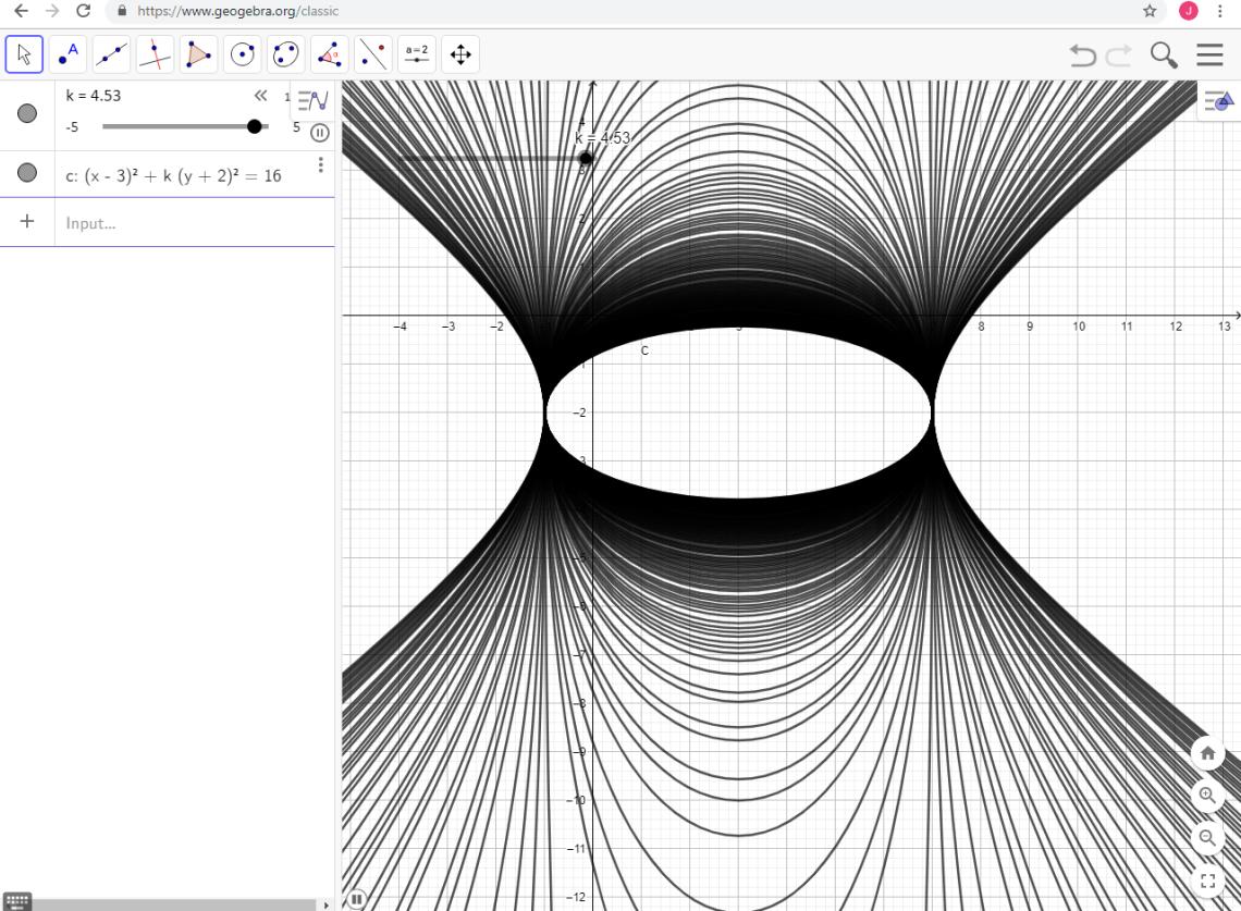 circles geo2
